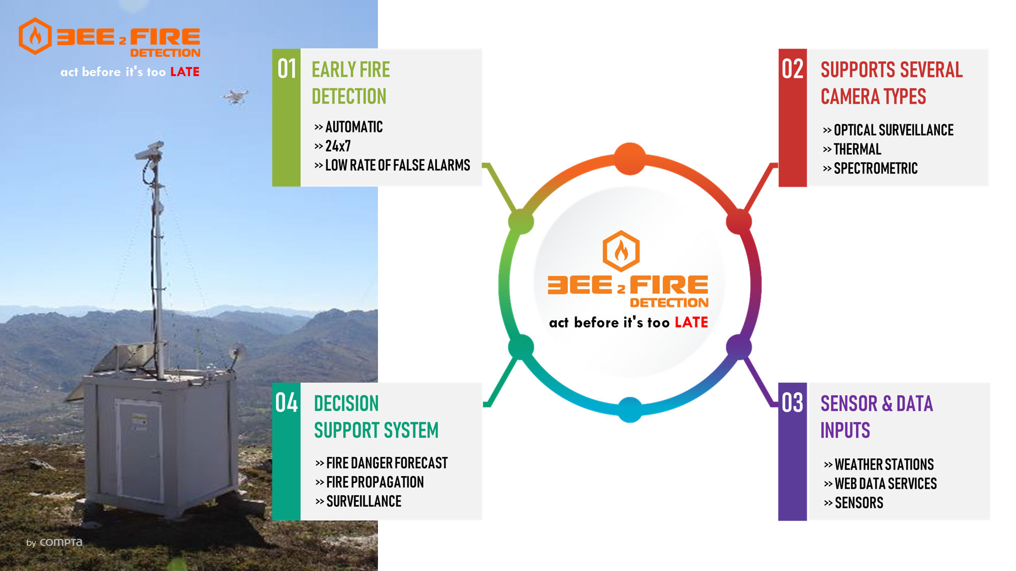 bee2firedetection-service-offer-overview